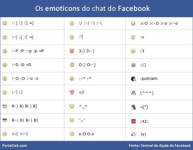 facebook chat emoticons emoticons