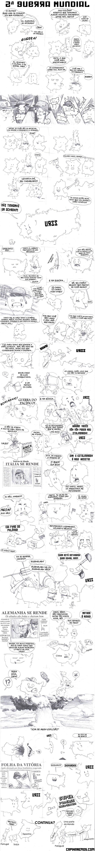 Segunda Guerra Mundial em quadrinhos